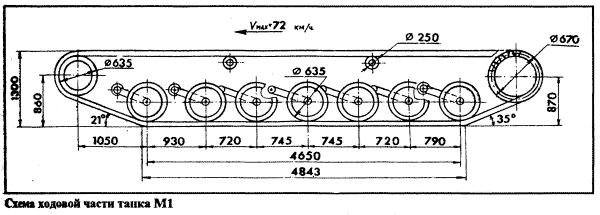 Схема ходовой части танка M1