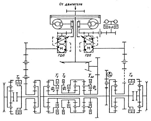 Схема трансмиссии TN37