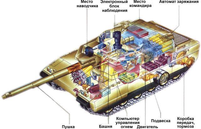 Схема расположения агрегатов и