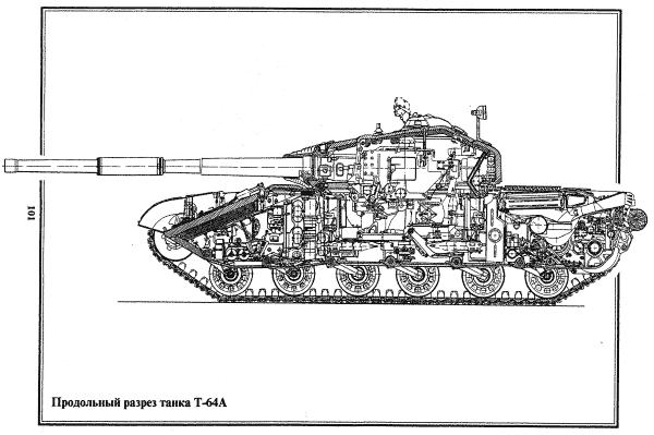Продольный разрез танка Т-64А