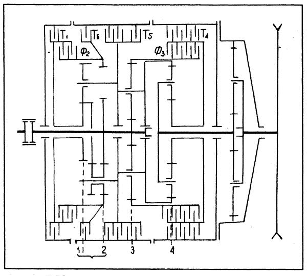 Кинематическая схема БКП Т-64