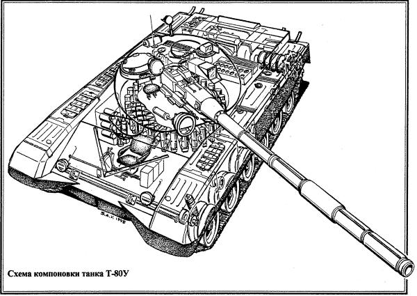 Схема компоновки Т-80У