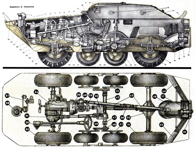 http://armor.kiev.ua/Tanks/Modern/brdm1/brdm1.jpg