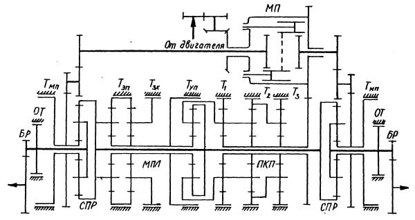 Схема трансмиссии TN12