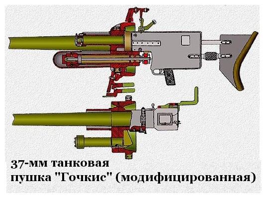 Читать аннотацию и рецензии к книге Михаил Барятинский Все танки СССР
