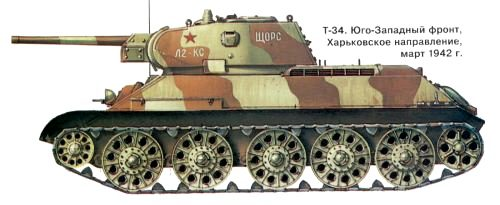 Armorama :: Different paint schemes for T34