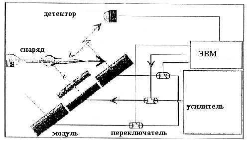 Схема АЗТ