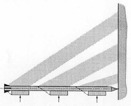 Схема множественного воздействия на подкалиберный снаряд.