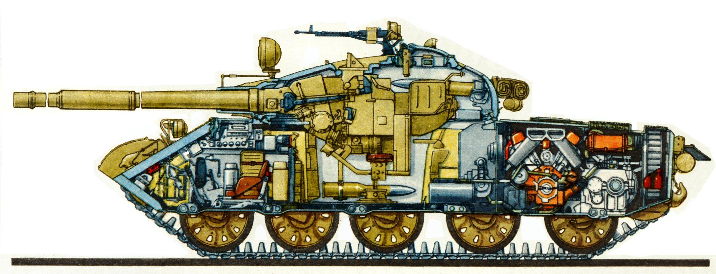 Схемы устройства танков
