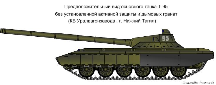 Вроде собираются в нашу армию новый танк поставлять - Т-95.
