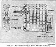 Это был двухтактный 6-цилиндровый 12-поршневой двухвальный дизельный двигатель жидкостного охлаждения с вертикальным...