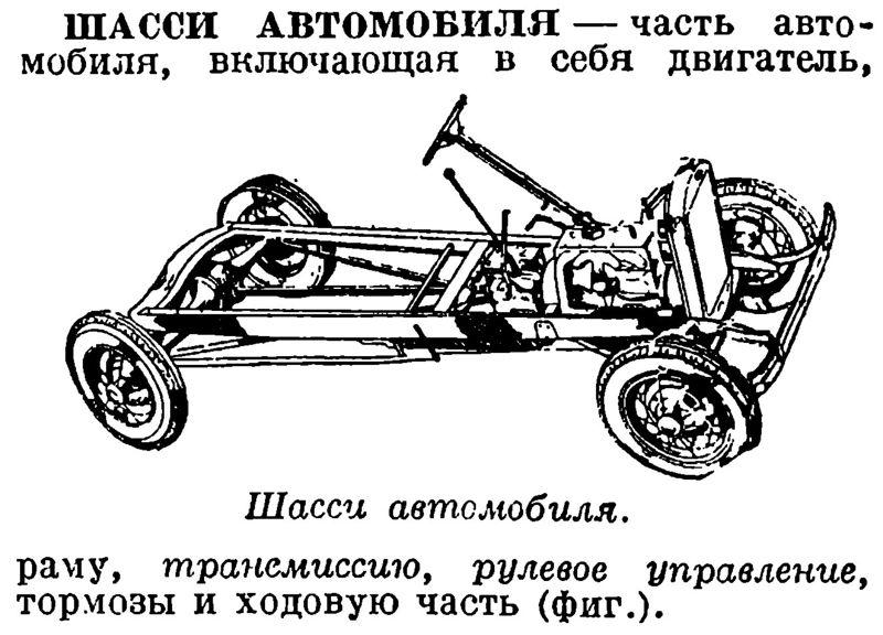 http://armor.kiev.ua/wiki/images/thumb/2/27/Shassi_TS.jpg/800px-Shassi_TS.jpg