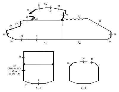 Схема бронирования танка «